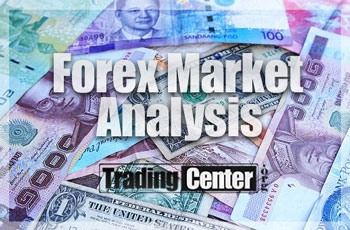 Free Forex Trading Signals: USDX May/June 2018