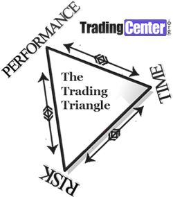 Trading Triangle