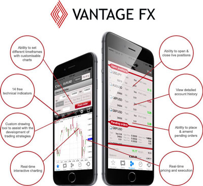 Binary options vantage