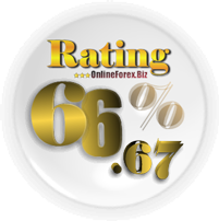 FxOpen Rating Review