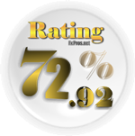 AAAFX Forex Rating