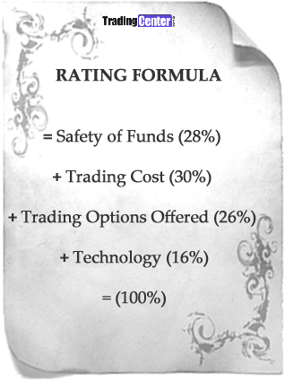 This is the Rating Structure